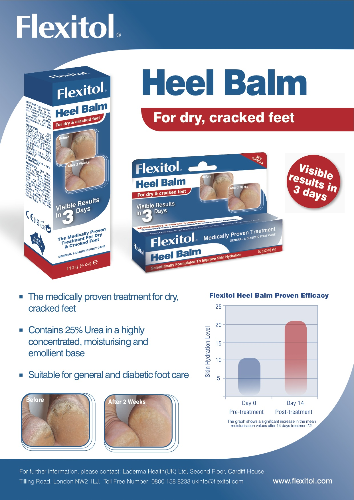 Flexitol: Saving Our Skin