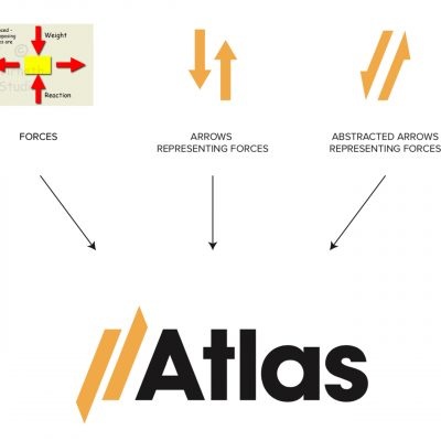 Onside-PR-led-the-branding-for-Atlas-Pile-Testing-Systems